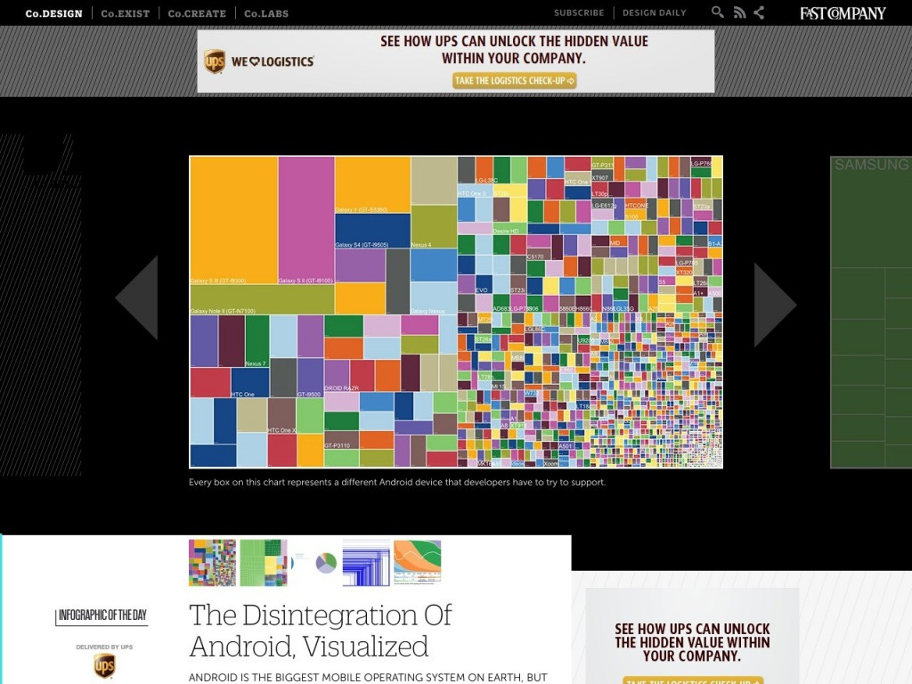 the-disintegration-of-android-visualized